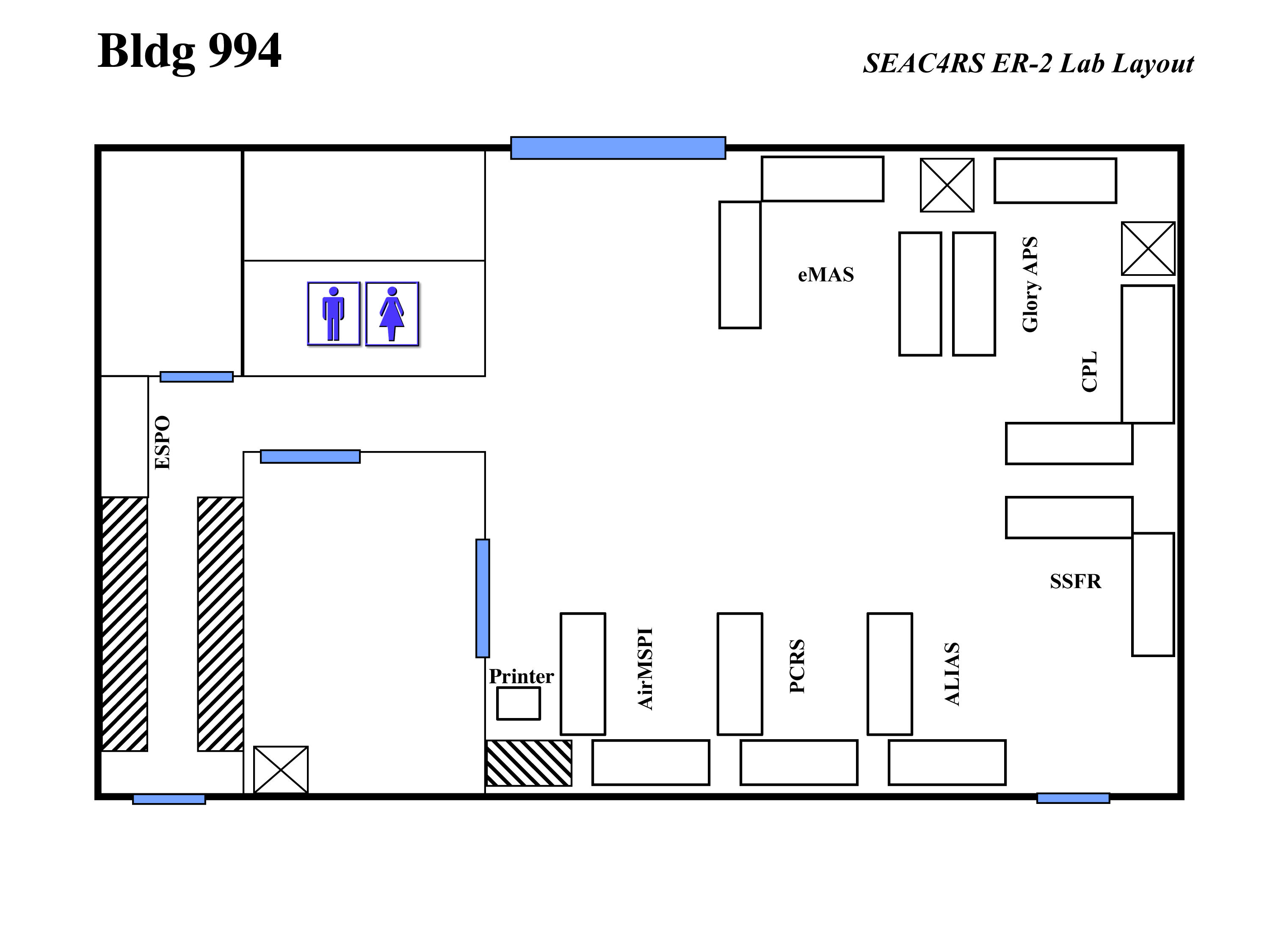 Seac4rs Lab Layouts Seac4rs